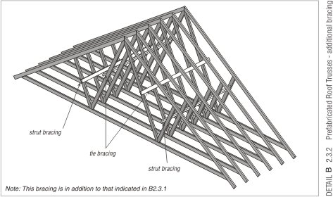 Prefabtruss on gable roof truss diagram